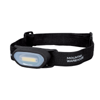 HEADLAMP E-3645 LED 3W COB